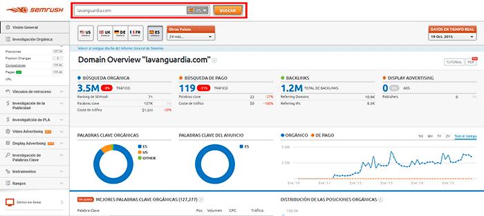 Dashboard SEMRush, posicionamiento web