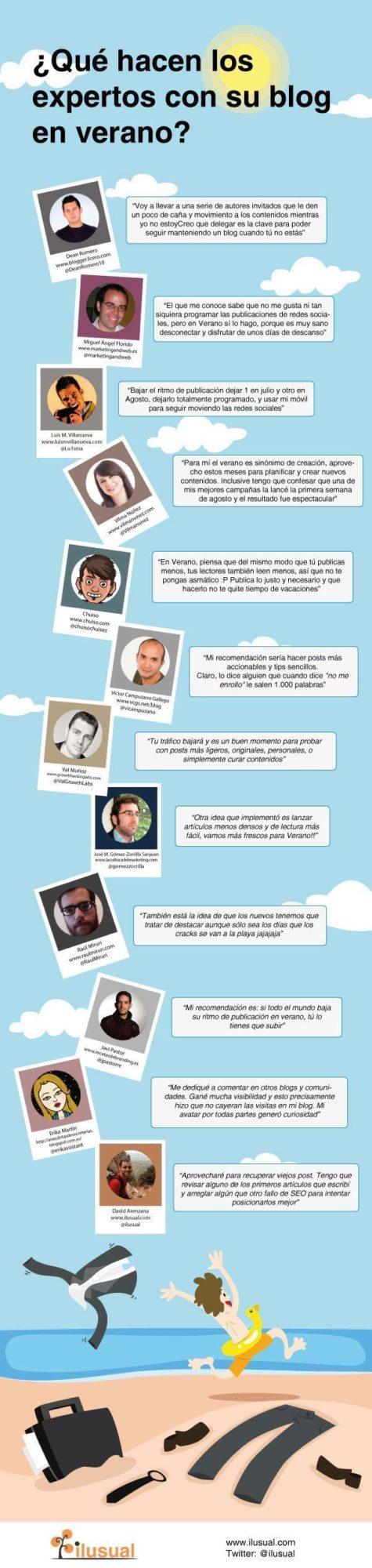 infografia-que-hacer-en-verano-con-tu-blog-web