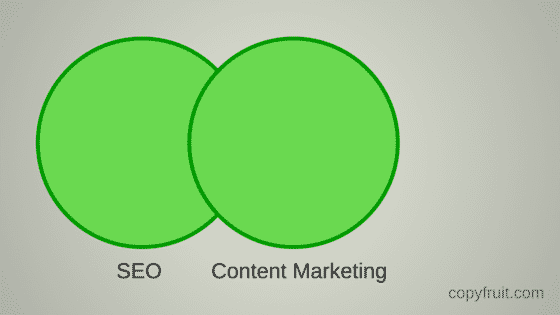 seo + marketing de contenidos